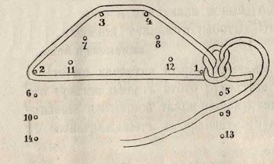 первое кольцо плетения