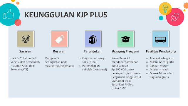Keunggulan KJP PLUS