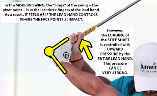 How the wrists 'hinge' in the modern swing