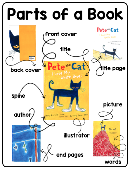 math worksheet : parts of a book kindergarten activities  k5 worksheets : Parts Of A Book Kindergarten Worksheet