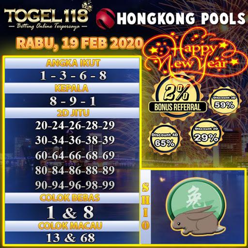 Prediksi Togel JP Hongkong Rabu 19 Feb 2020 - Prediksi Togel118
