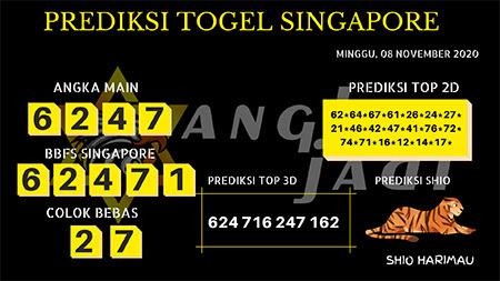 Prediksi Angka Jitu SGP Minggu 08 November 2020