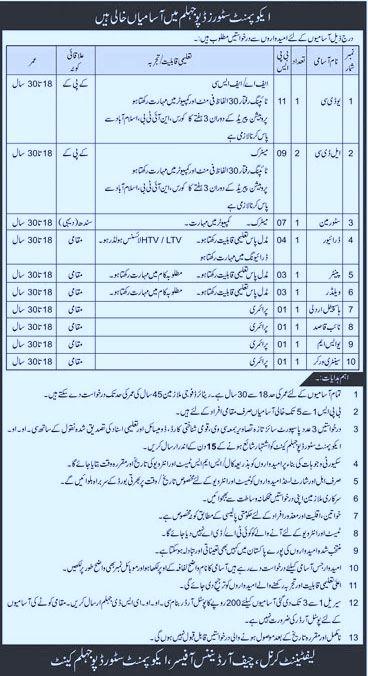 Join Pak Army Jobs 2020 Jhelum