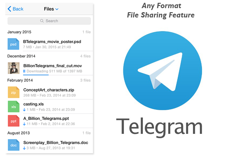 Telegram Messenger Offers Large File Sharing up to 1.5GB Instantly while you Chat