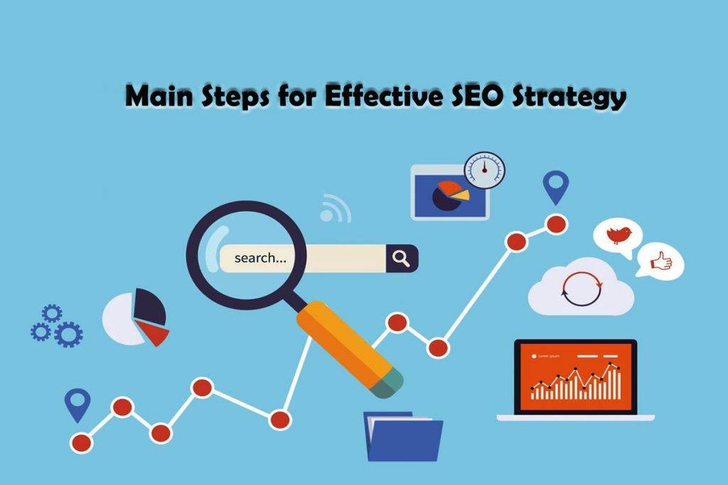 Investing in SEO in Cameroon: The main steps