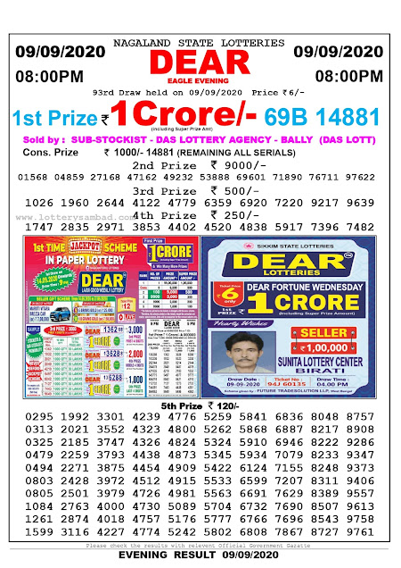 Nagaland State Lottery Sambad 09-09-2020 Today Result 8 PM