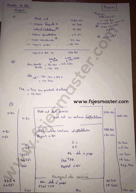 Correction du Concours Master Sciences de Gestion 2014-2015 - Fsjes Agdal