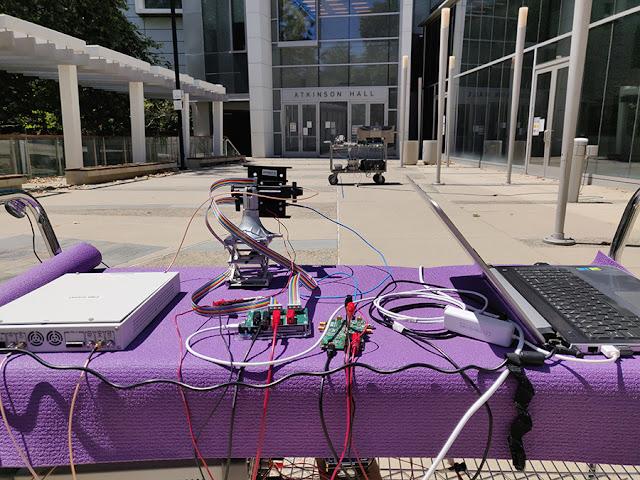 multi-beam-mmwave-setup