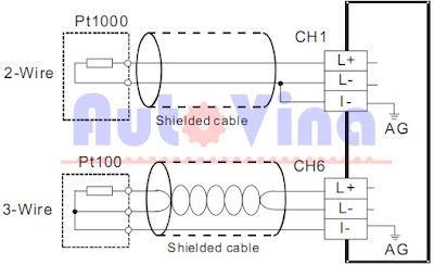 Sơ đồ đấu nối điện trở nhiệt PT100 vào module DVP04PT-S, DVP06PT-S