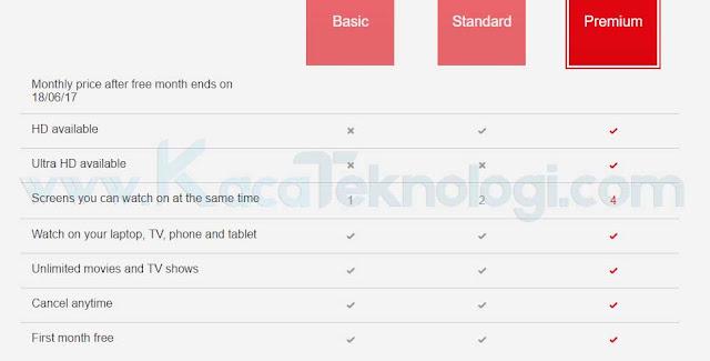 Bagaimana cara nonton film netflix gratis dan streaming netflix gratis? Anda dapat membuat akun netflix gratis tanpa kartu kredit/debit di android/pc. Untuk membuka netflix yang diblokir bisa gunakan vpn.