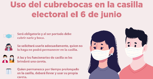 Determina INE uso obligatorio del cubrebocas en casillas el próximo 6 de junio