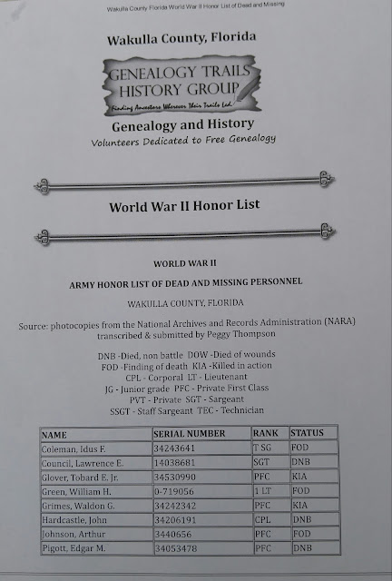 WWII Honor List Wakulla County Memorial Day