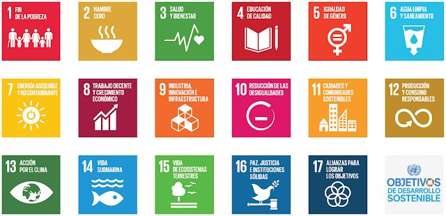 17 objetivos de desarrollo sustentable