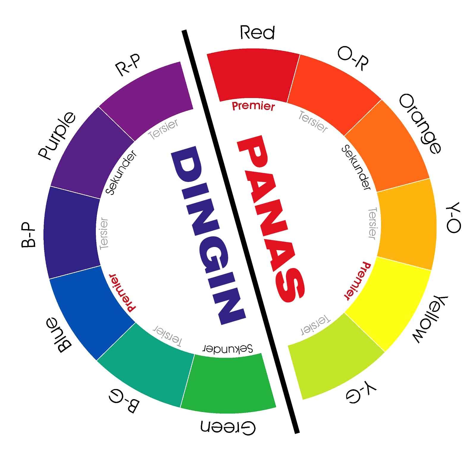 Pengertian Warna Dingin Dan Contohnya - Grafis