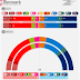 DENMARK <br/>Voxmeter poll | October 2017 (4)