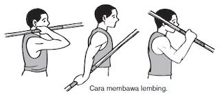 Cara Membawa Lembing