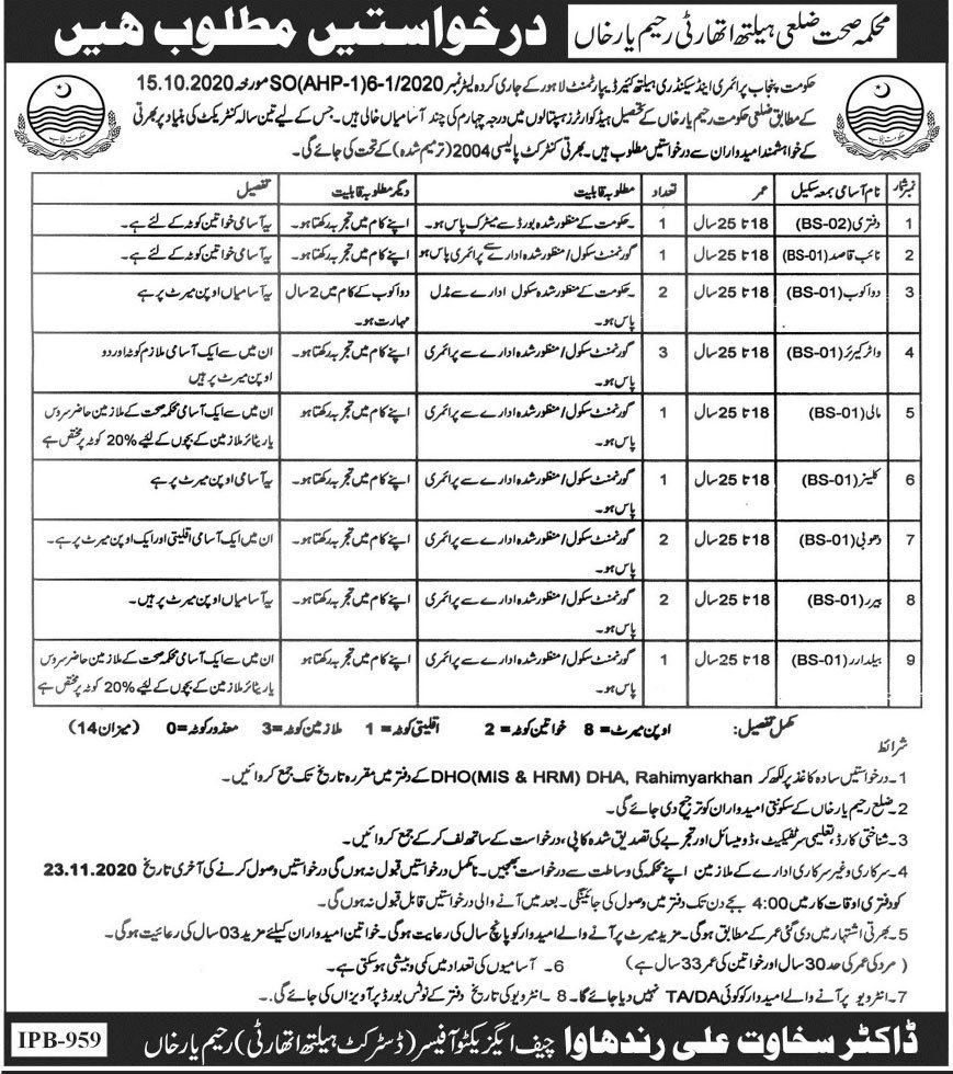 District Health Authority DHA Rahim Yar Khan Latest Nov 2020 Jobs in Pakistan 2020