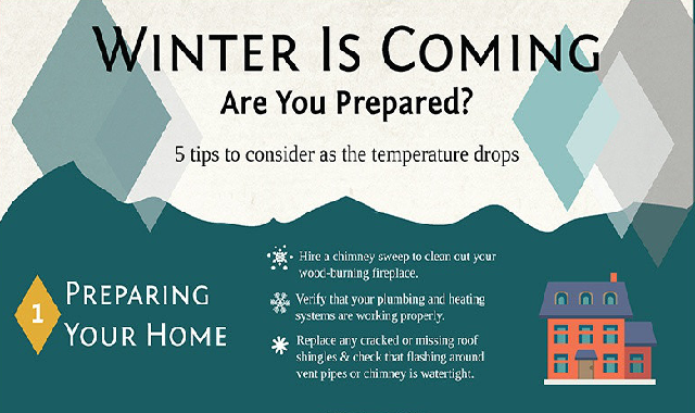 Winter Is Coming: Are You Prepared? #infographic