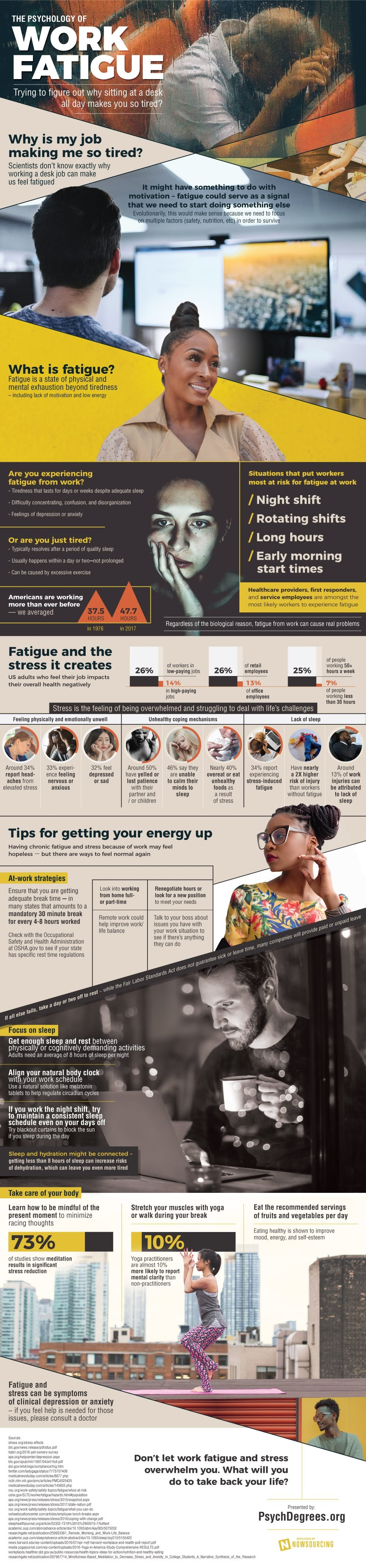 Psychology of Work Fatigue