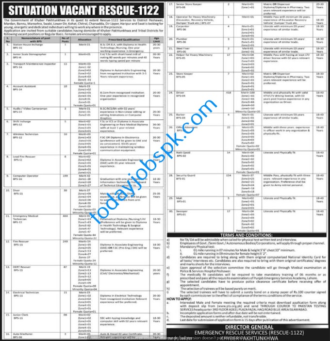 Rescue 1122 Jobs KPK 1750+ Vacancies In September 2019