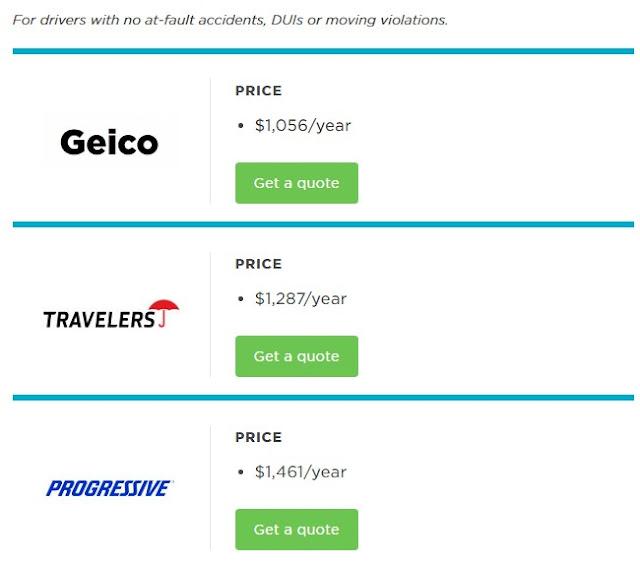 auto insurance quotes in ny