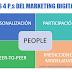 10. NUEVAS TECNOLOGÍAS Y MARKETING: las 4 Ps del Marketing digital