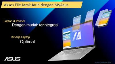 MyAsus ASUS VivoBook 15 A516