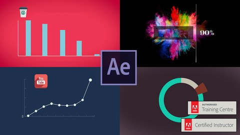 After Effects - Motion Graphics & Data Visualization