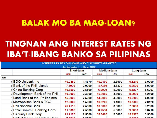 Banks Personal Loan Rate Interest Different