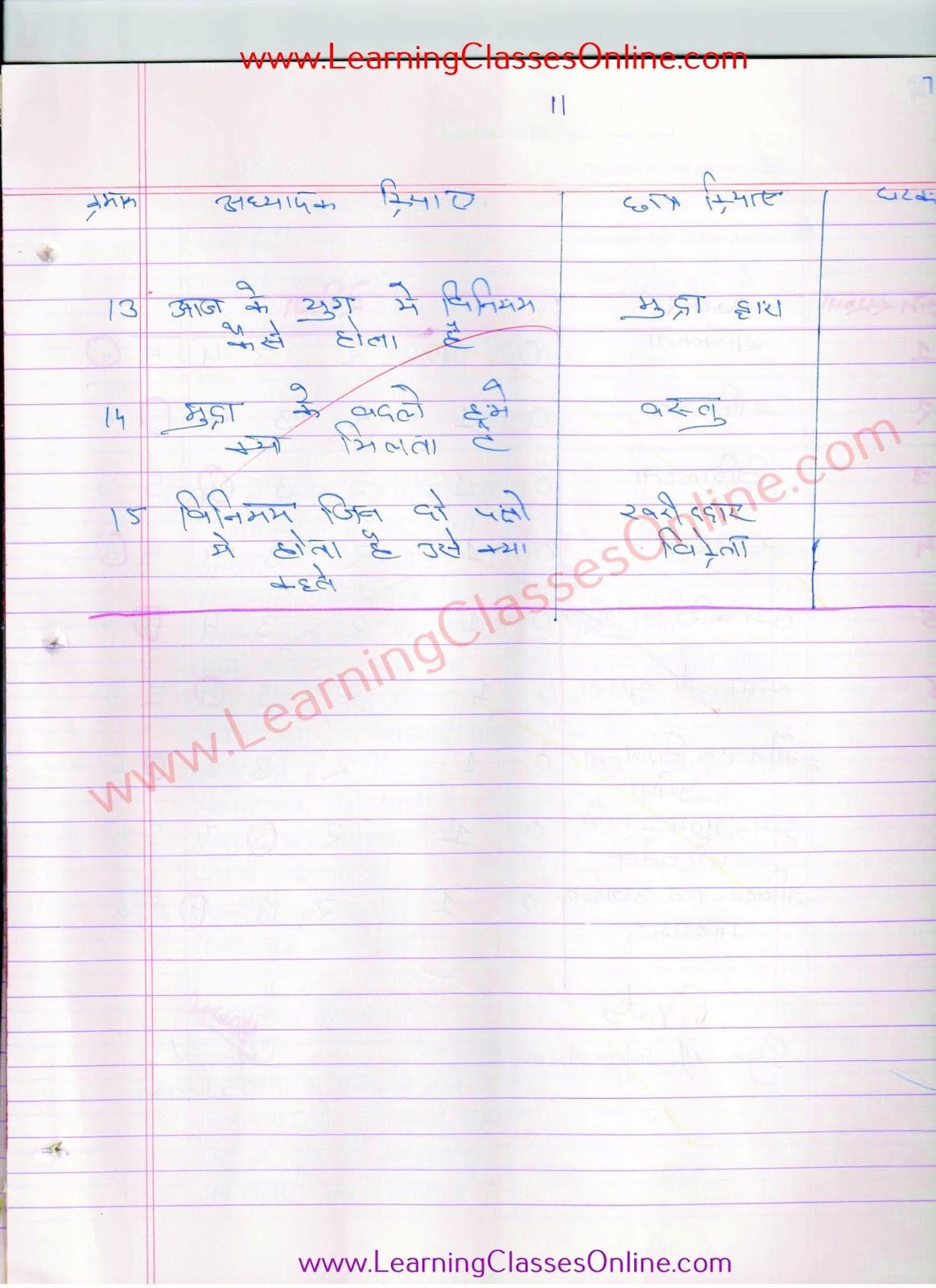 mudra lesson plan of economics in hindi