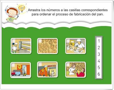 El proceso de fabricación del pan Ediciones Bromera 2º de Primaria