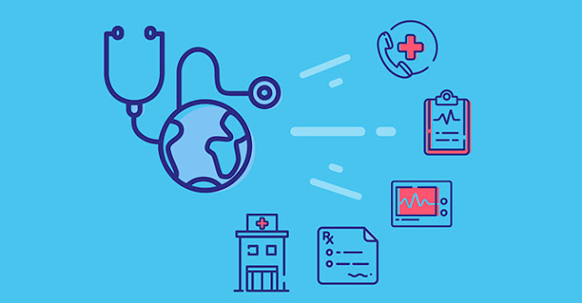 Global Healthcare Systems