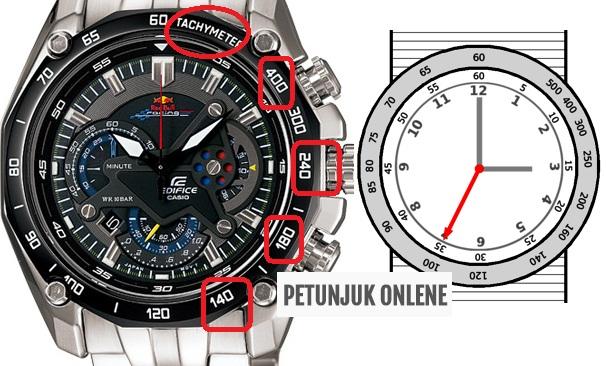 arti dan kegunaan tachymeter pada jam tangan