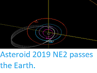 http://sciencythoughts.blogspot.com/2019/07/asteroid-2019-ne2-passes-earth.html