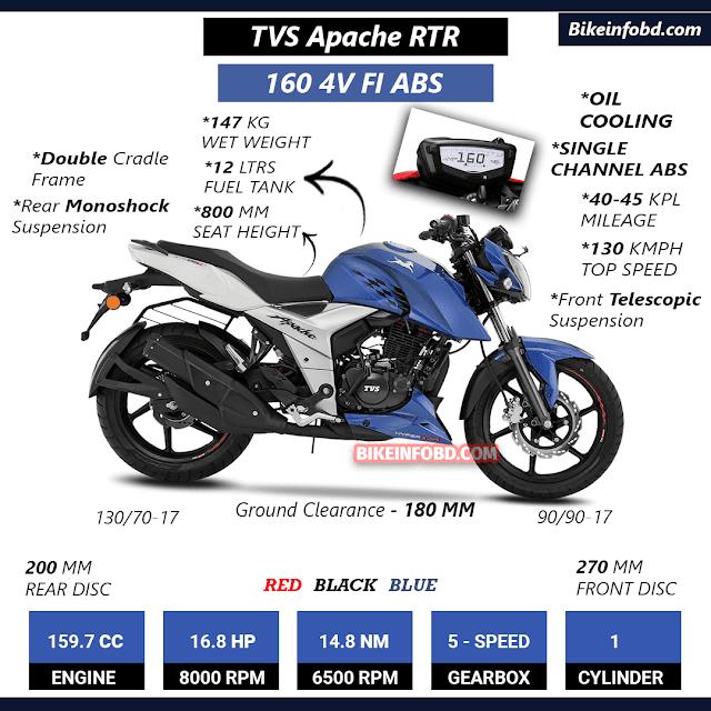TVS Apache RTR 160 4V Fi ABS Price in Bangladesh