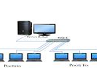 Cara Mengatasi Kekurangan Virtual Memory Server UNBK 2017