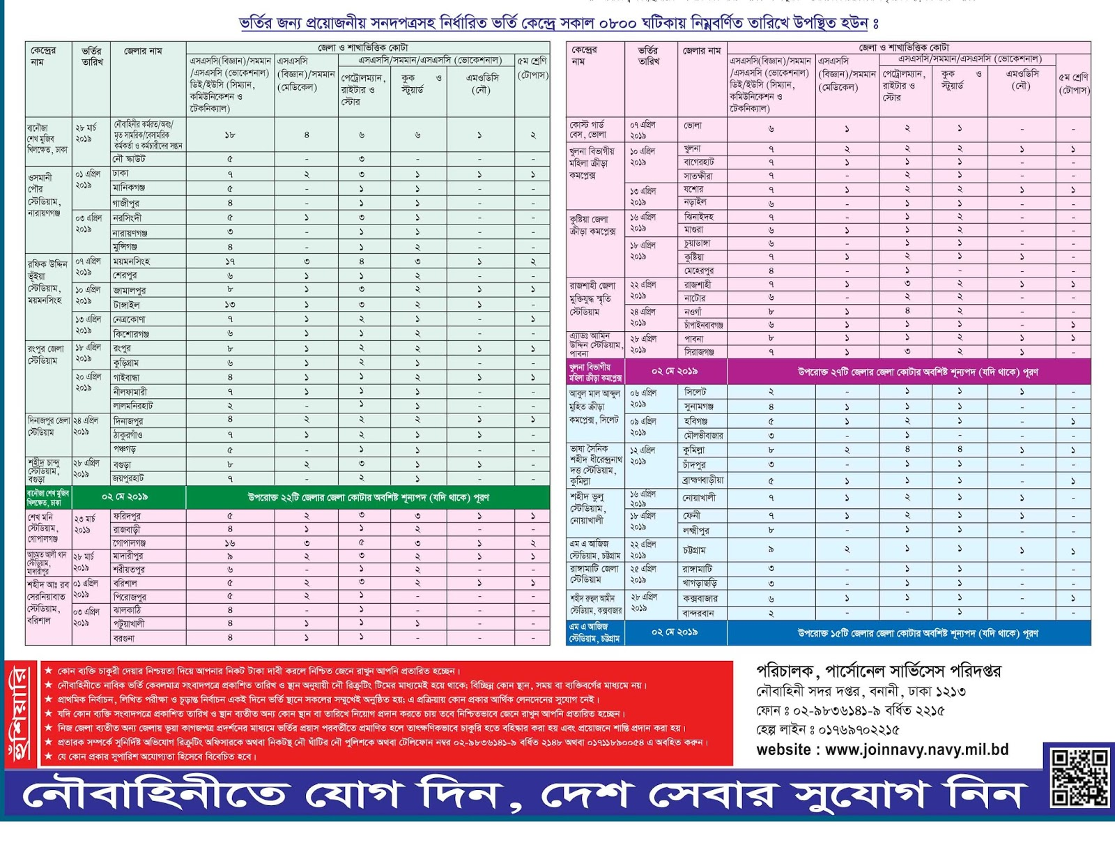 Bangladesh Navy Sailor and MODC (Navy) Recruitment Circular 2019