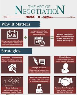 تفاوض تجاري