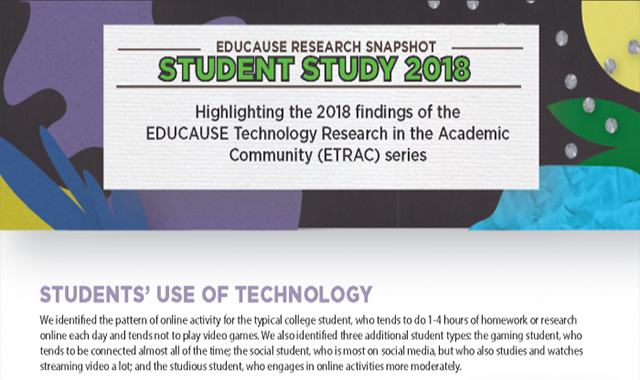 Student's Use Of Technology #infographic