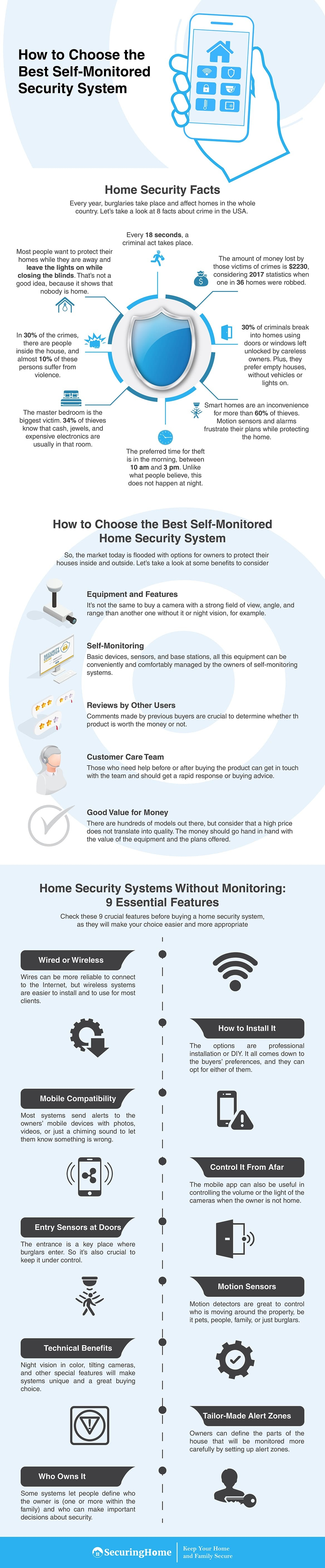 How to Choose the Best Self-Monitored Security System #infographic