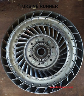 komponen torque converter