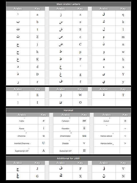 Download Arabic Pad (Notepad Arabic GRATIS) - Zulfan Afdhilla