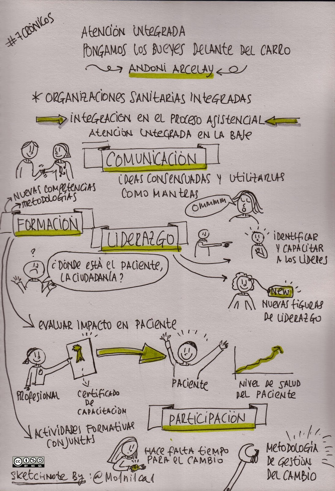 sketchnote congreso cronicos 2015
