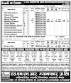 Jobs in Saudi Arabia for Nepali, Salary NRs 79,225