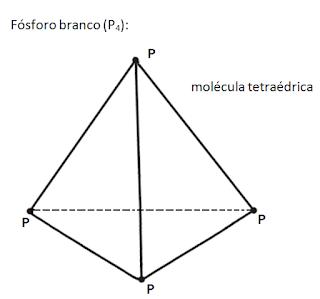 molecula tetraedrica fosforo branco p4
