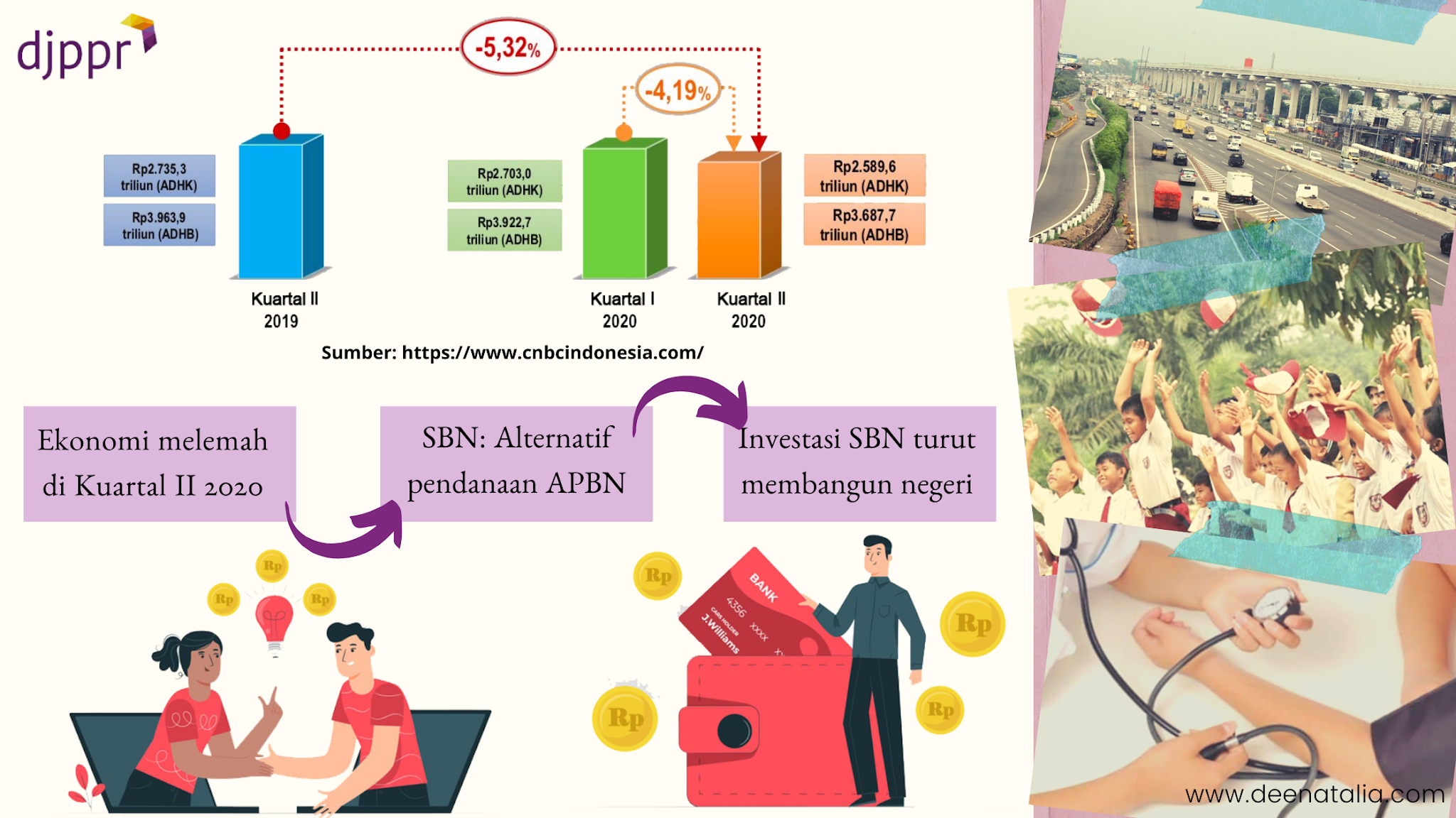 Investasi SBN untuk APBN #IniUntukKita