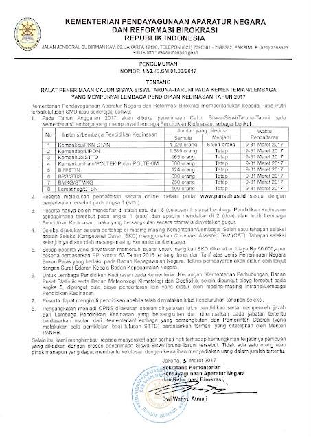Pengumuman Kemenpan RB Tentang Ralat Penerimaan Calon Siswa-Siswi/Taruna-Taruni Pada Kementerian/Lembaga Yang Mempunyai Lembaga Pendidikan Kedinasan Tahun 2017
