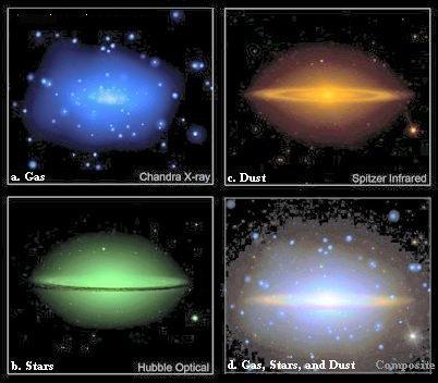 Galaksi terbesar dijagat raya dating