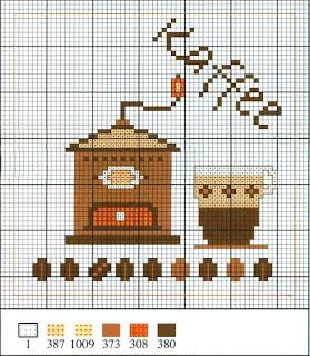 coffee cup cross stitch pattern,  coffee cross stitch pattern free,  free coffee cross stitch patterns,  coffee cross stitch kit,  coffee mug cross stitch pattern,  coffee stitch,  counted cross stitch