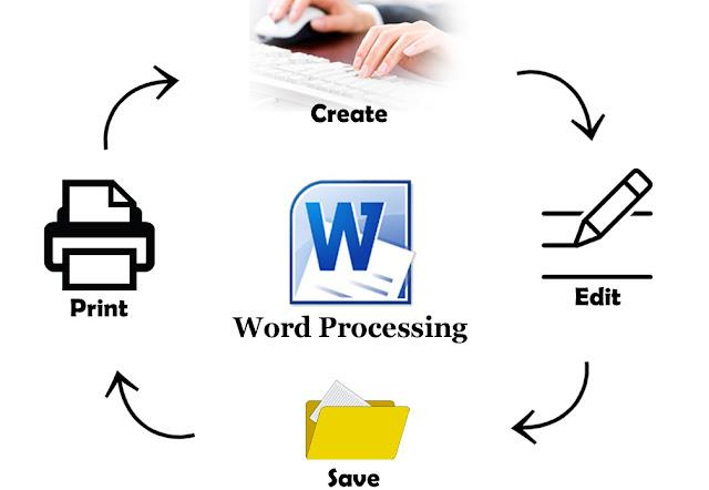 पाठ - ७ वर्ड प्रोसेसिङ (Word Processing)